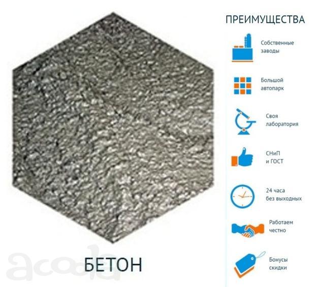 Честно бетон колеровка для цементного раствора